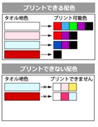 配色について