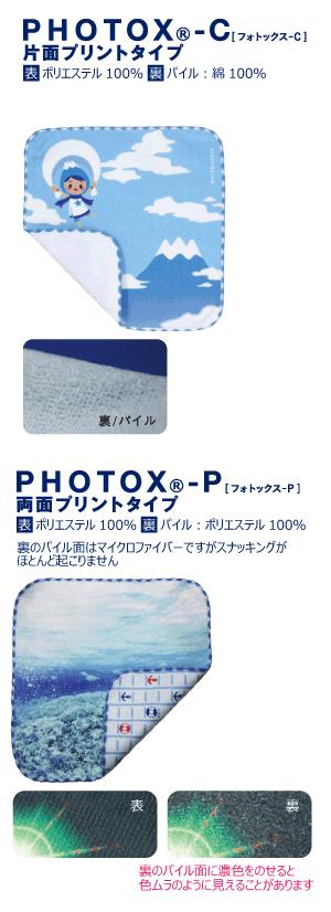 PHOTOX(フォトックス)の特徴